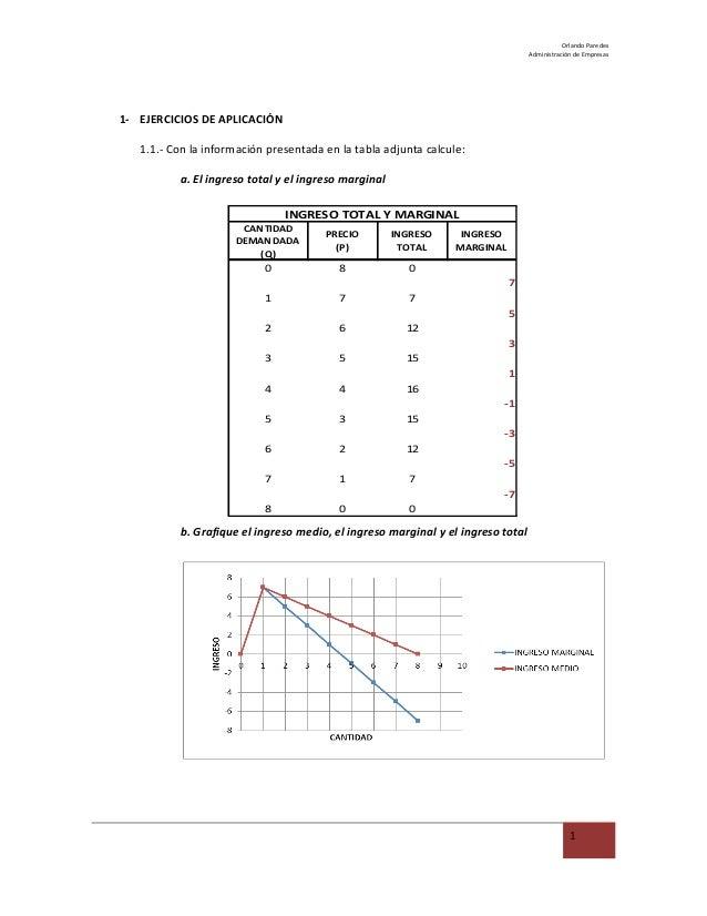 Orlando Paredes Administración de Empresas 1- EJERCICIOS DE APLICACIÓN 1.1.- Con la información presentada en la tabla adj...