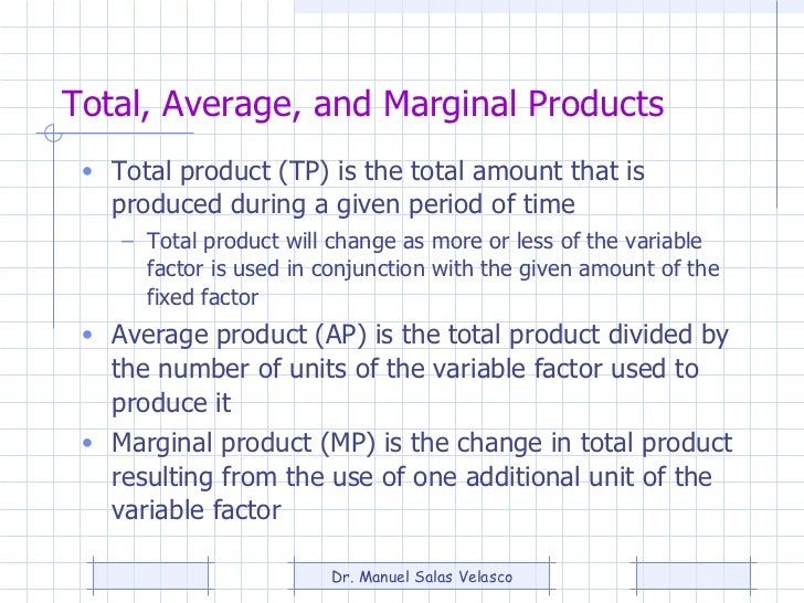 total average and marginal product essay