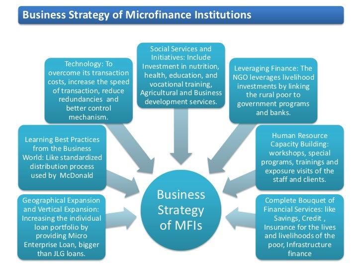 Microfinance Gateway - CGAP