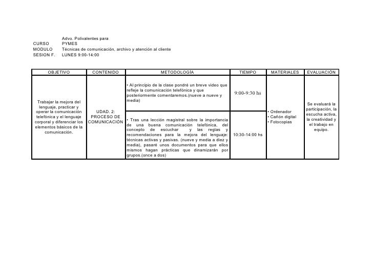 Advo. Polivalentes paraCURSO         PYMESMODULO        Técnicas de comunicación, archivo y atención al clienteSESION F.  ...