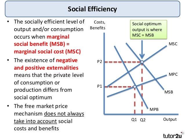 Cost U Less >> Tutor2u - Economic Efficiency