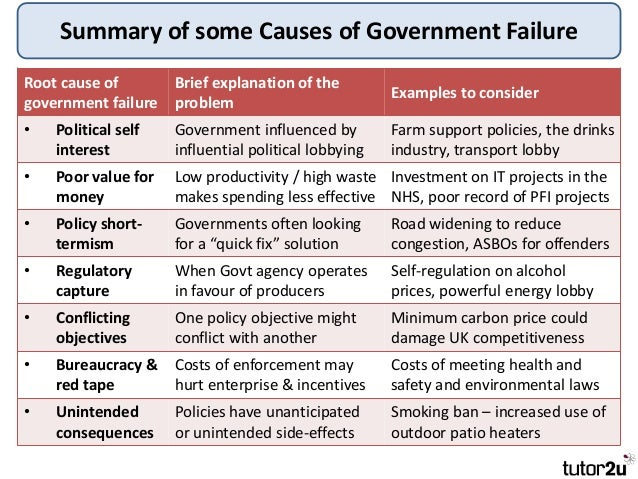 causes of inflation govt policies How is inflation caused by the central bank's commitment problem  if a  government is in fiscal trouble—if its tax and spending policies appear to the  public to.