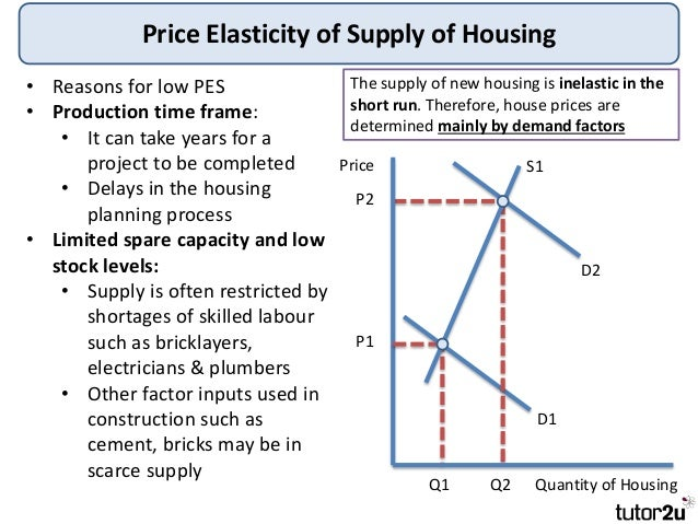 price elasticity demand cement Price elasticity 20: from theory to the real world to the change in the elected price is what is known as the price elasticity of demand and what we will.