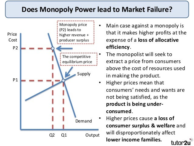 what is meant by market failure