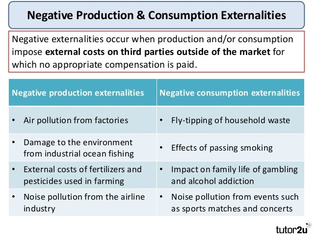 market failure and the effects of the tobacco industry Market failure arises when the price mechanism fails  negative externalities of smoking  the profits of tobacco industries will not be affected by.