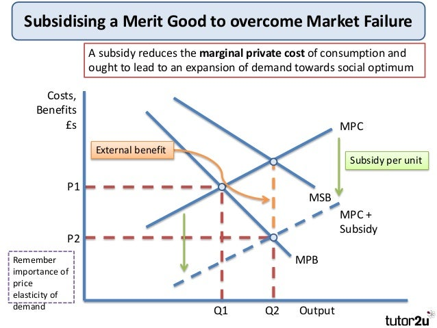 social costs and externalities of indonesian 2 externalities: definitions and examples  at q the marginal social cost (msc) which includes the marginal damage (md) to lisa, is greater than the marginal.