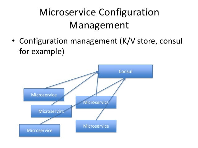 Microservices the right way for Consul docker example
