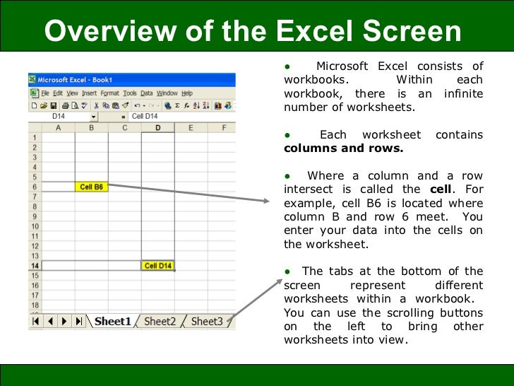 microsoft excel presentation. Black Bedroom Furniture Sets. Home Design Ideas
