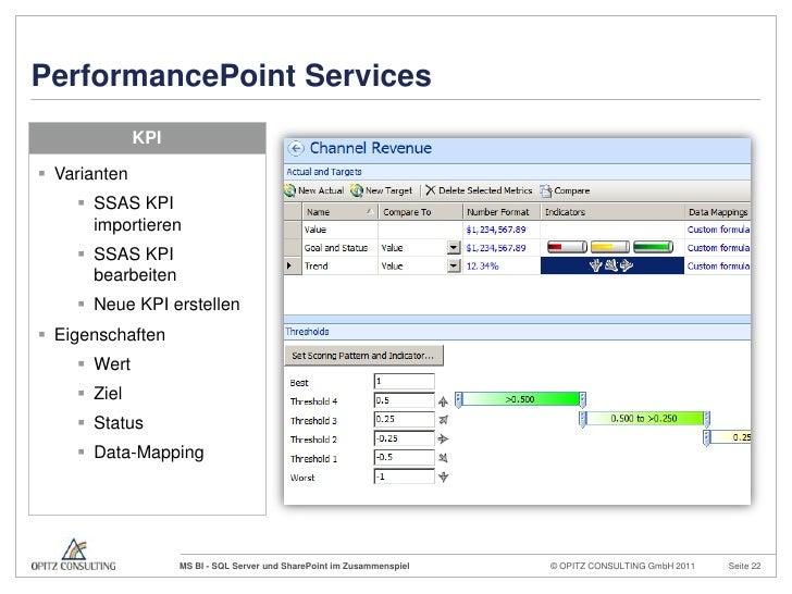 Sharepoint  Performancepoint Dashboard Designer Download