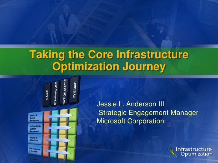 Microsoft Core Infrastructure Overview