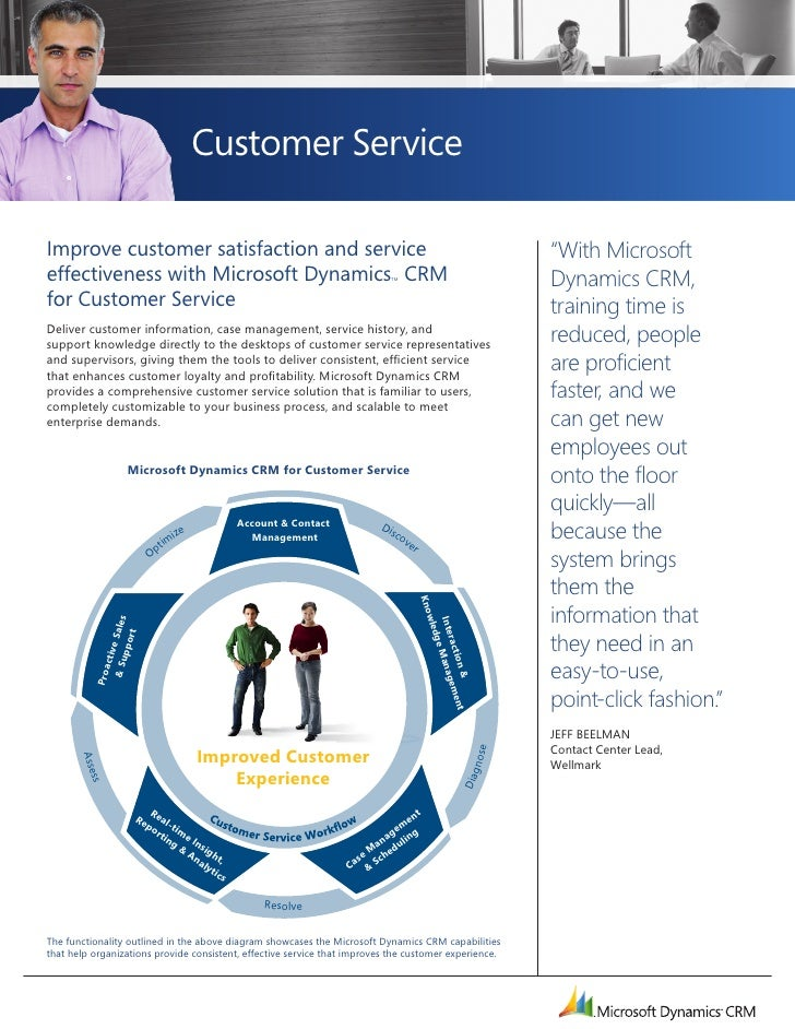 Customer Service        Improve customer satisfaction and service                                                         ...