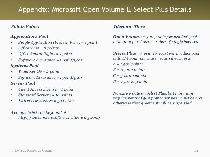 23412810 Microsoft Volume Licensing Product Use Rights furthermore Career Opportunities moreover Editor pambazuka further Career Opportunities furthermore Kofax. on rental rights microsoft volume licensing