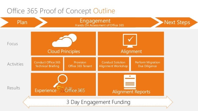 microsoft project management template