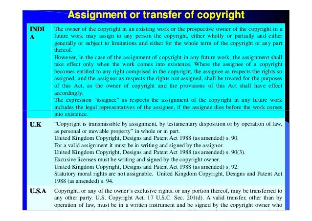 research assignment on copyright