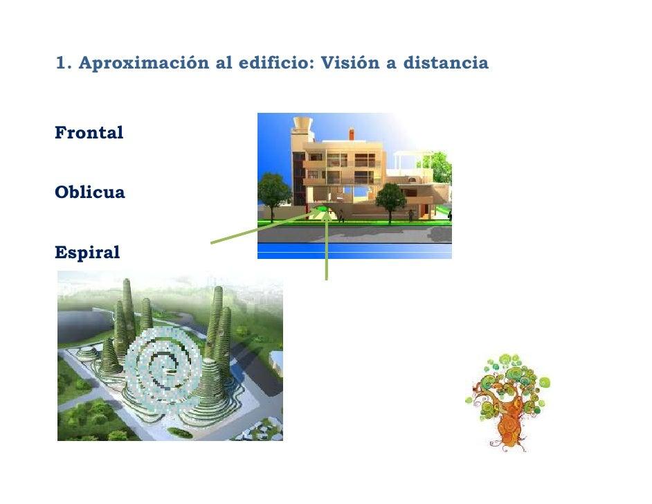 1. Aproximación al edificio: Visión a distancia                                                       Elementos de circula...