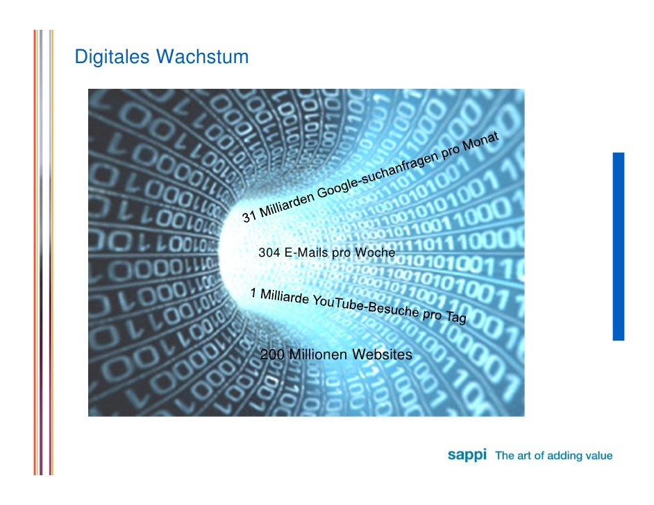 Digitales Wachstum                     304 E-Mails pro Woche                     200 Millionen Websites