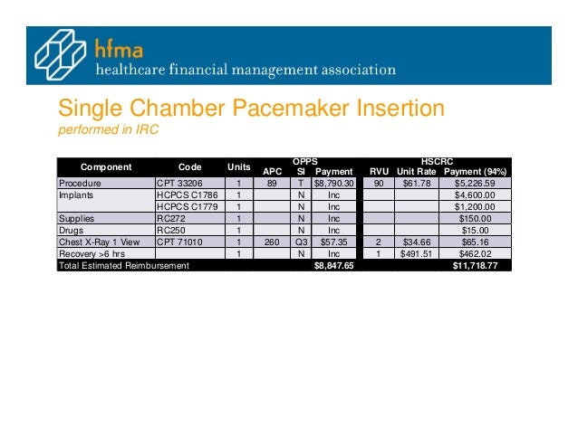 Single chamber pacemaker cpt code