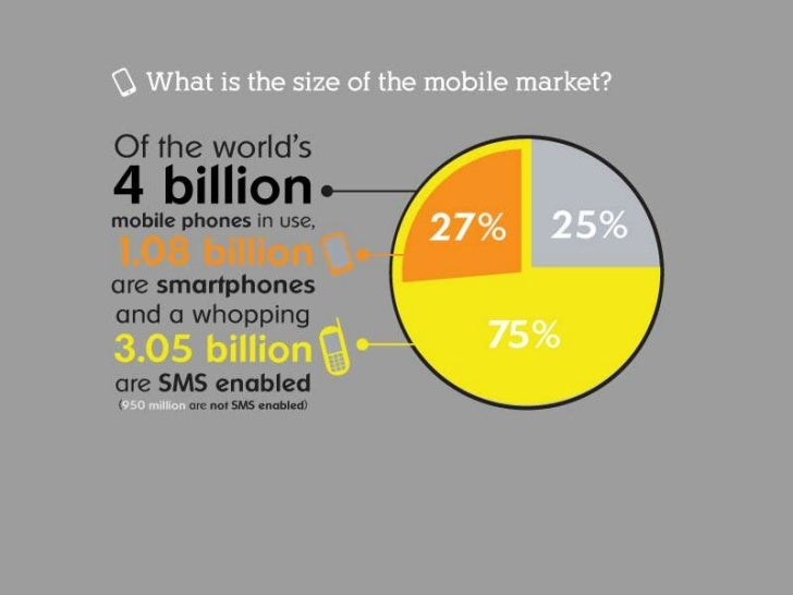 Microsoft: The Growth Of Mobile Marketing