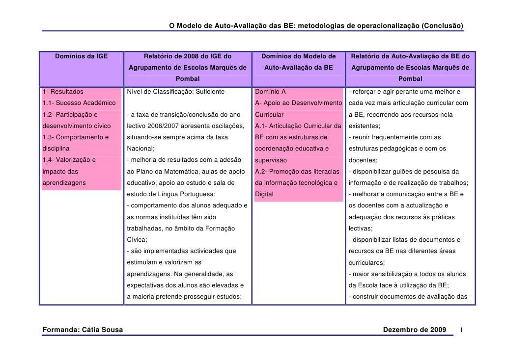O Modelo de Auto-Avaliação das BE: metodologias de operacionalização (Conclusão)        Domínios da IGE           Relatóri...