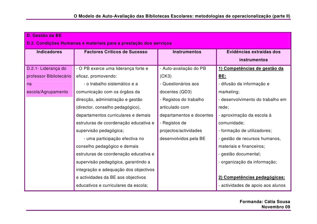 O Modelo de Auto-Avaliação das Bibliotecas Escolares: metodologias de operacionalização (parte II)    D. Gestão da BE D.2....