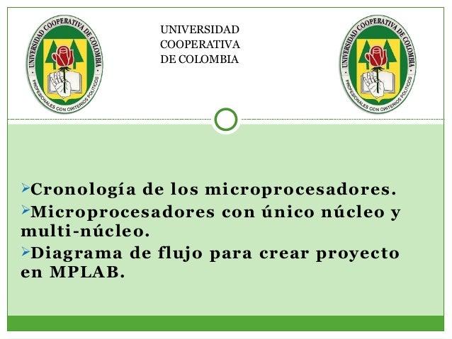 UNIVERSIDAD              COOPERATIVA              DE COLOMBIACronologí a d e los microprocesadores.Microprocesad ores co...