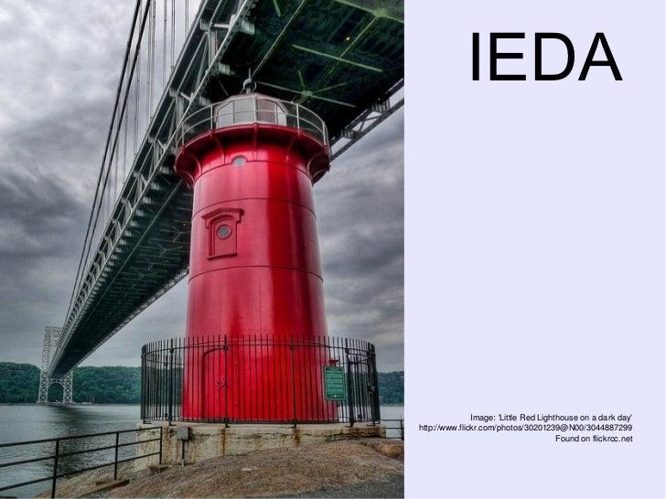 Micro taller entorno IEDA