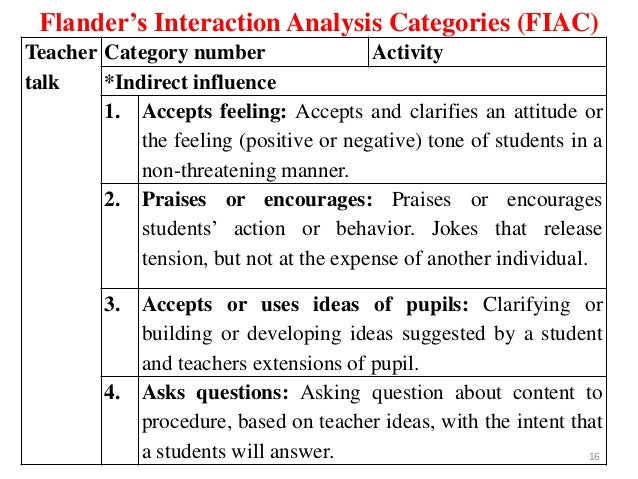 analysis of types of student teacher interaction Classroom interaction: an analysis of teacher the realization of verbal classroom interaction, 2) types of teacher classroom interaction, student talk.