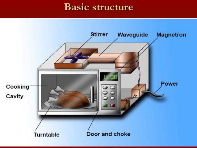 how microwave oven work