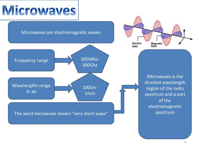 microwaves electromagnetic spectrum uses