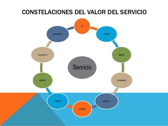El servicio for Servicio de empleo