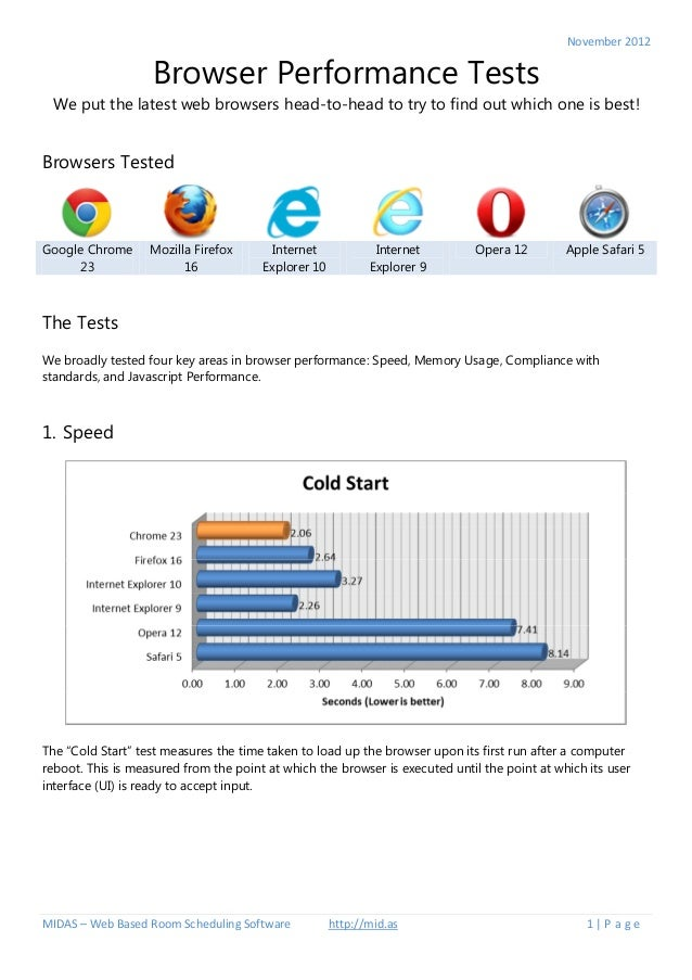 November 2012                   Browser Performance Tests We put the latest web browsers head-to-head to try to find out w...