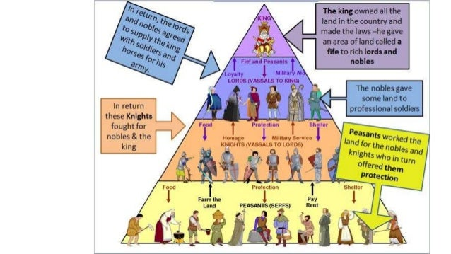 Medieval India 18th Century Political Formations NCERT