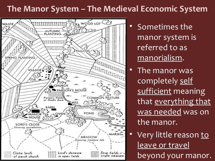 Image Gallery manorialism definition