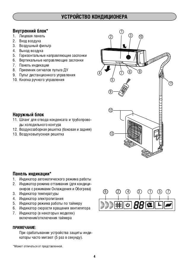 кондиционер Daihatsu инструкция - фото 10