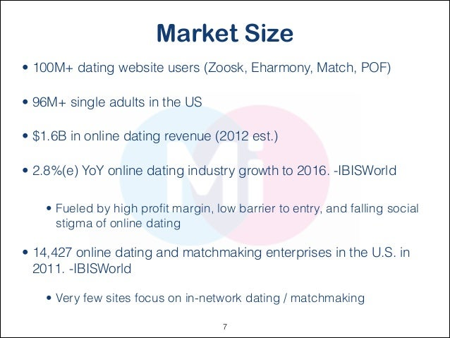 mutual friends dating site The 11 best dating sites right now instead it only lets you match with people who share your mutual friends - and it shows you a new 'batch' of users every day.
