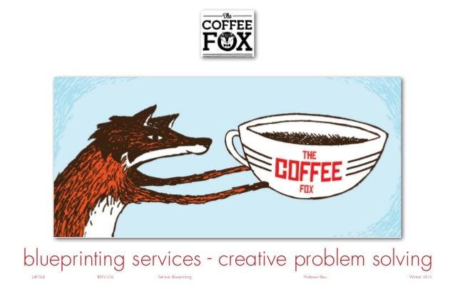 Coffee Fox-Service Blueprint-Creative Problem Solving