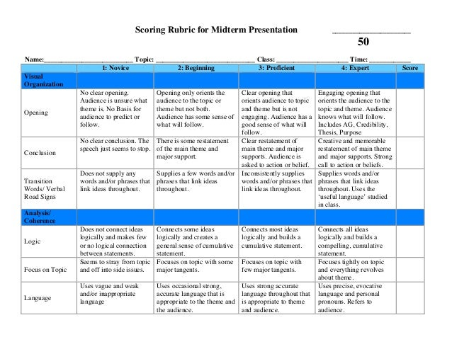 Scoring Rubric for Midterm Presentation                          _______________________                                  ...