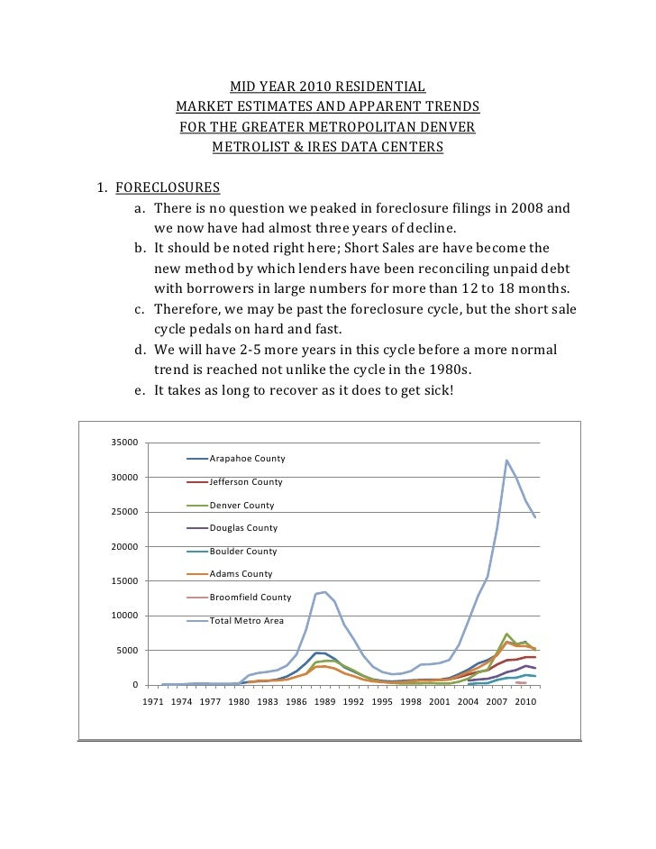 MID YEAR 2010 RESIDENTIAL <br />MARKET ESTIMATES AND APPARENT TRENDS <br />FOR THE GREATER METROPOLITAN DENVER <br />METRO...