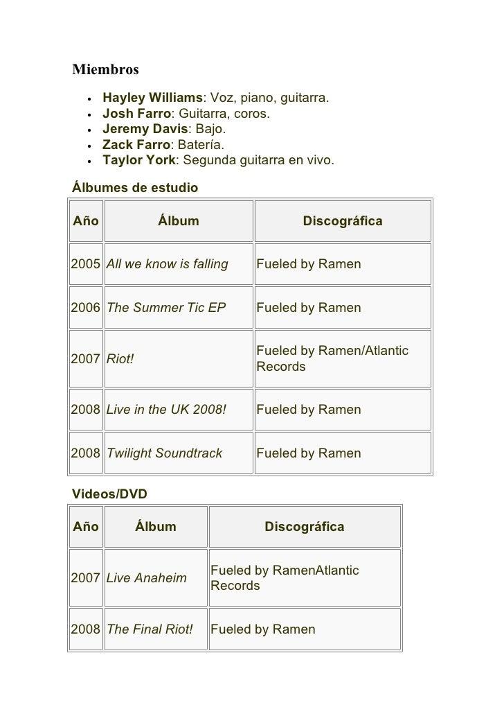 Miembros       Hayley Williams: Voz, piano, guitarra.   •       Josh Farro: Guitarra, coros.   •       Jeremy Davis: Bajo....