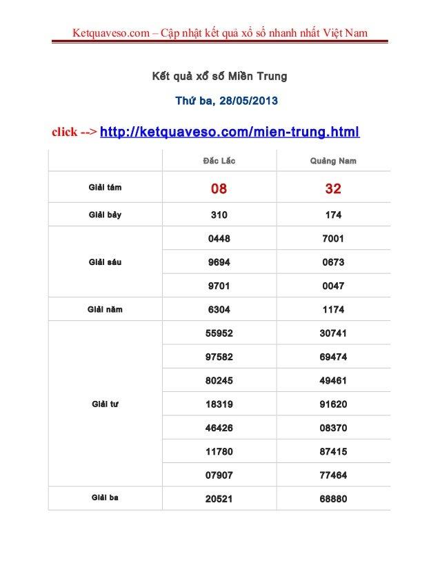 Ketquaveso.com – Cập nhật kết quả xổ số nhanh nhất Việt NamKết quả xổ số Miền TrungThứ ba, 28/05/2013click --> http://ketq...