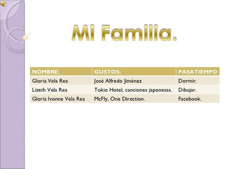NOMBRE: GUSTOS: PASATIEMPO: Gloria Vela Rea José Alfredo Jiménez Dormir. Lizeth Vela Rea Tokio Hotel, canciones japonesas....