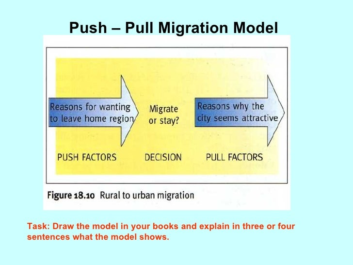 push and pull factors of migration from middle east