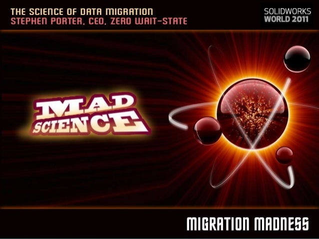 Migration madness
