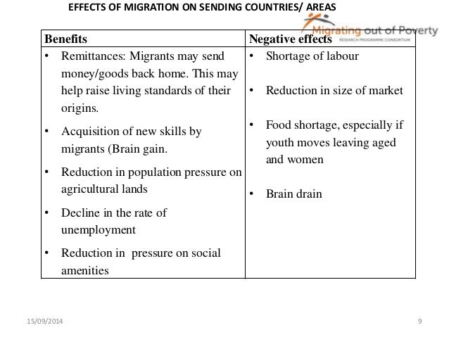 the effects on migration of people This paper examined the effects of rural-urban migration on the rural communities of southeastern nigeria data were obtained using mixed methods approach comprising questionnaire surveys and key informant interviews six rural local government areas (lgas) were selected based on population size and spatial equity from two states of.
