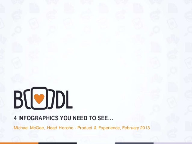 © COPYRIGHT 2013  4 INFOGRAPHICS YOU NEED TO SEE… Michael McGee, Head Honcho - Product & Experience, February 2013 1