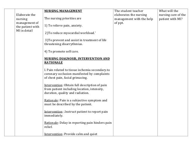Nursing Lesson Plan Template Images Lesson Plan Av Aids - Secondary lesson plan template
