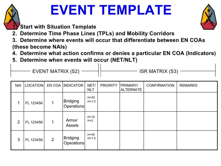 event matrix template