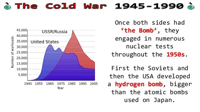 cold war arms race The buildups threaten to revive a cold war-era arms race and unsettle the  balance of destructive force among nations that has kept the nuclear.