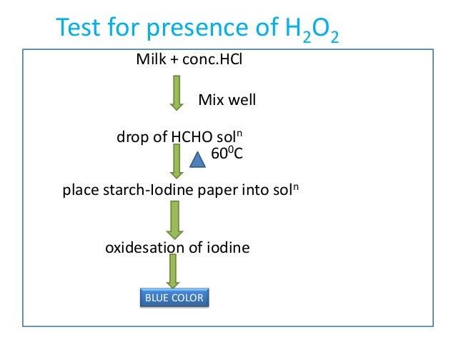 determination formaldehyde paper