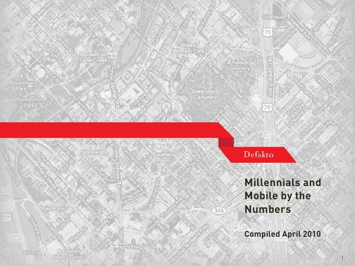 Millennials, mobile and social statistics